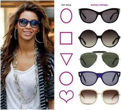 очки солнечные фото женские